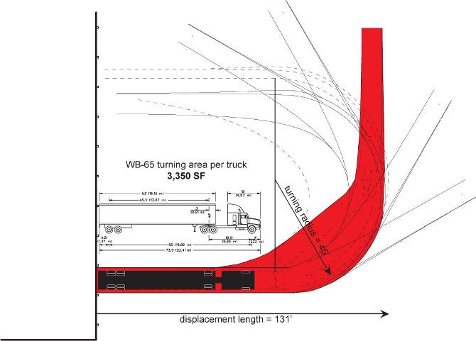 Flow and design of a warehouse plusgrow flow and design of a warehouse maxwellsz